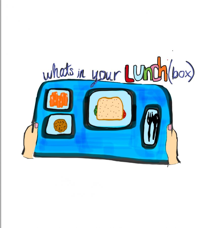 Lunchbox Style 2020: What's in Your Lunchbox?