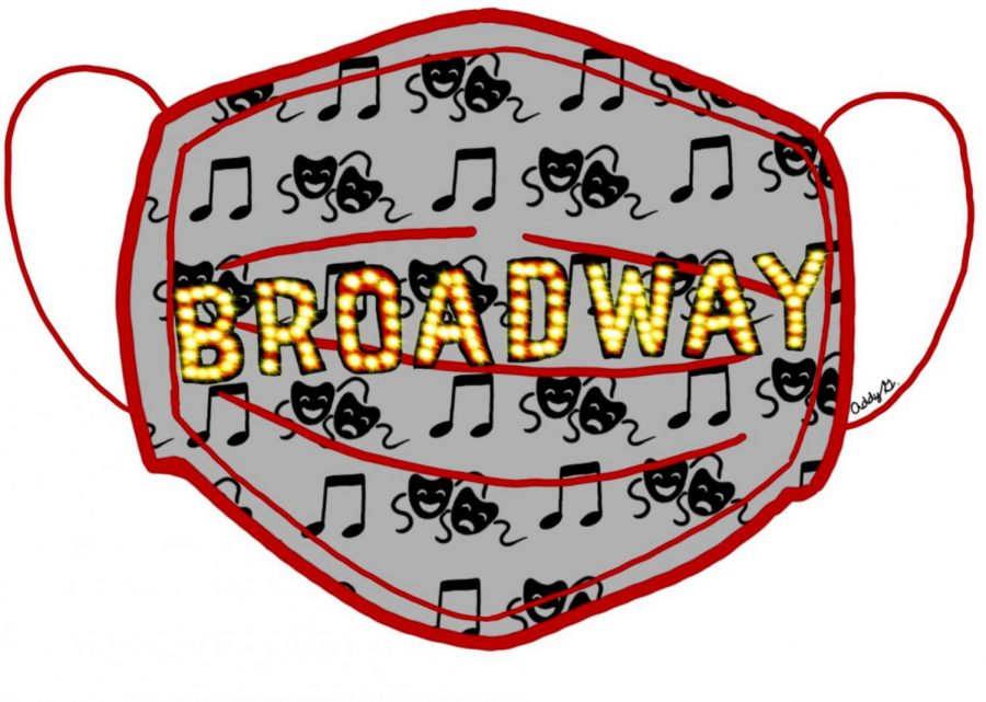Broadway is Back in Business!